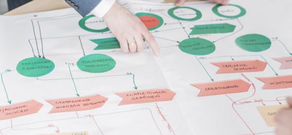 zarządzanie-zapas-zakupy-asortyment-sprzedaż