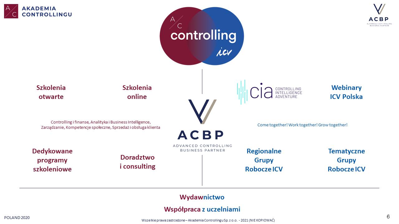 AC ICV połączenie działań