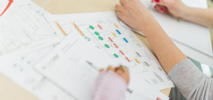 Zasobowo-procesowy rachunek kosztów (ZPRK) w laboratorium – flexible budgeting, cz. 2