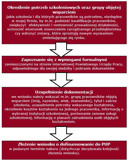 kfs-ulotka-www