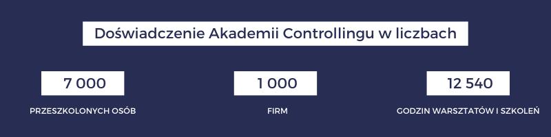 Akademia Controllingu - doświadczenie